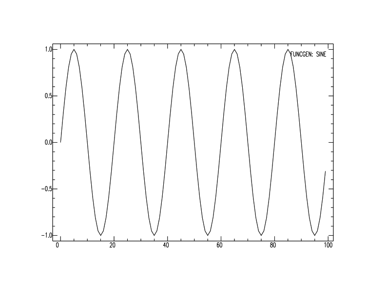 Seismic Analysis Code 1 — Course Notes for Data Analysis in