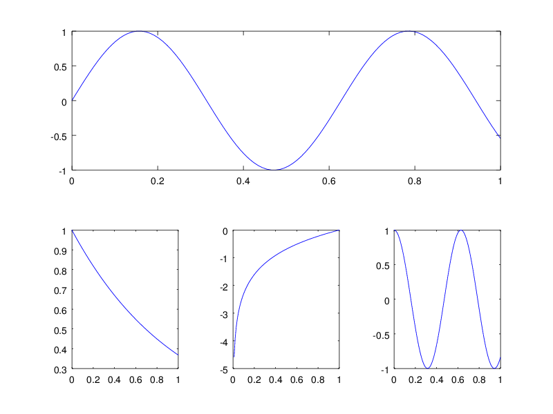 MATLAB 3 — Course Notes for Data Analysis in Geophysics 1 0
